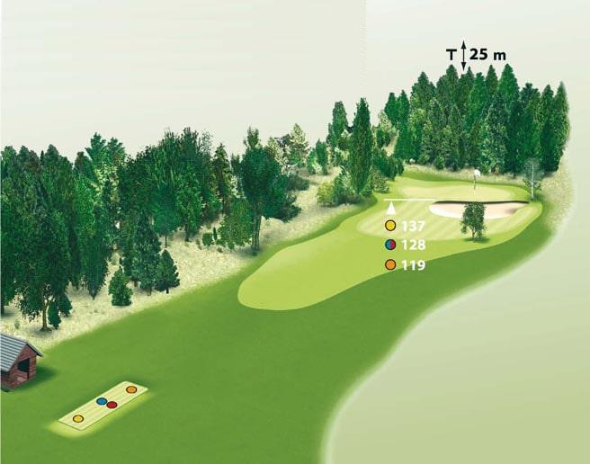 Spielbahn Golfclub Beuerberg Loch 8